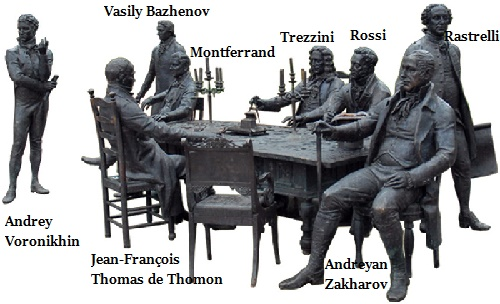 Eight famous architects monument in St. Petersburg